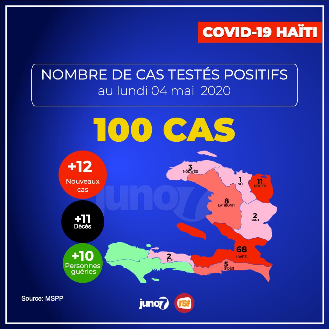 100 cas